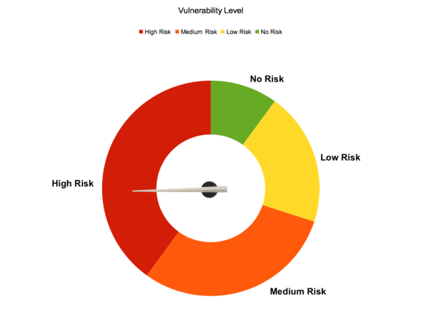 network montioring vulnerability.png