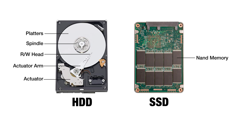 HDD and SSD data recovery in Richardson, Dallas Texas