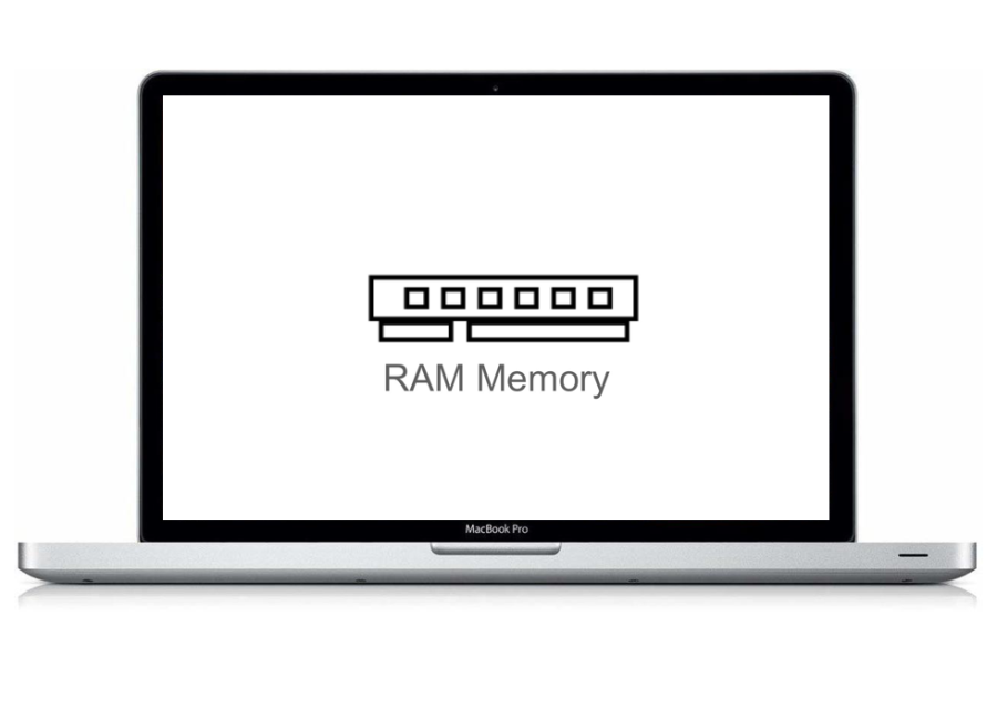 macbook pro A1278 RAM memory upgrade Dallas ifixgeek